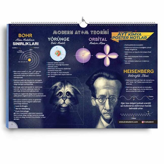 Kr Akademi Yayınları YKS - AYT Kimya Poster Notlar