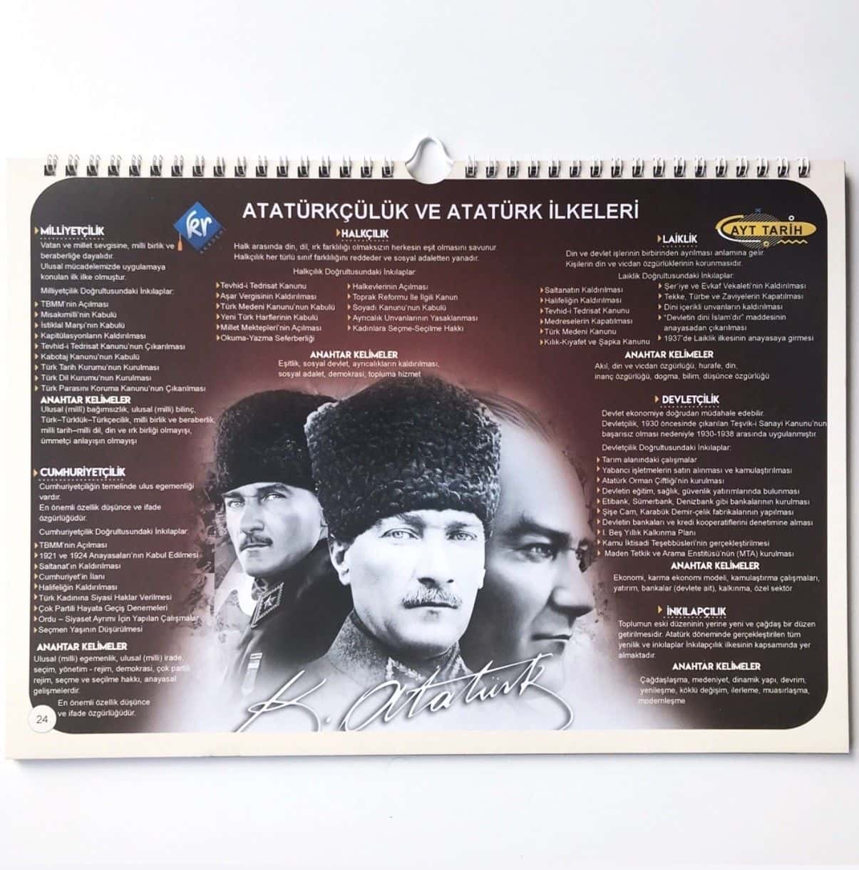 AYT Tarih Poster Notlar